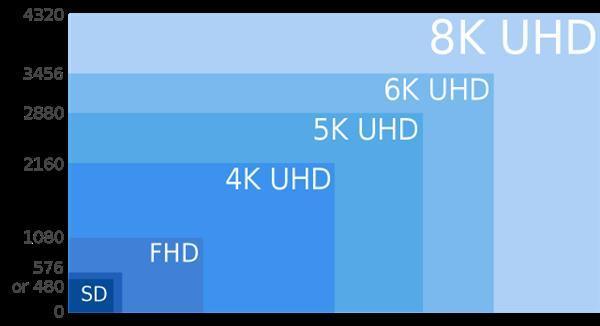 历经多年技术沉淀康佳迎8K芯突破