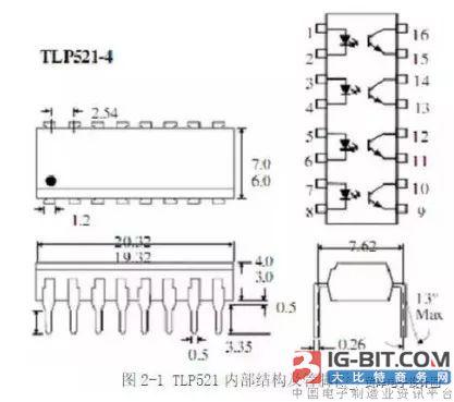开关电源中的光耦典型电路设计分析