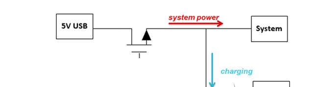 线性充电器的基本功能和电路分析