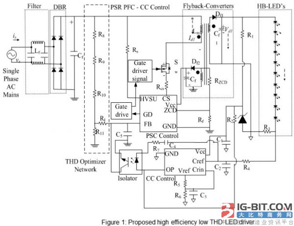 如何改善高效率街灯照明应用的定电流LED驱动器总谐波失真