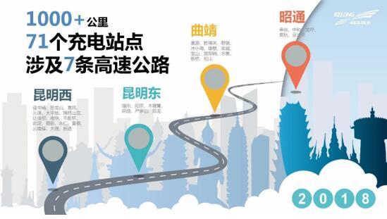 科华恒盛为云南交投71个充电站提供电动汽车充电系统