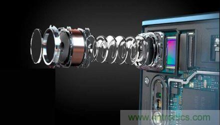 CMOS图像传感器的3D堆叠技术