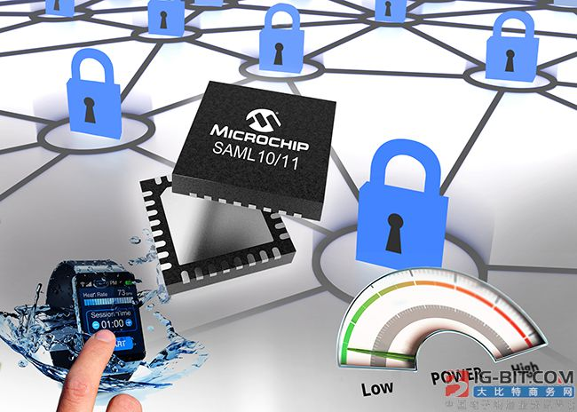 Microchip is rolled out brand-new the IoT terminal that 32 MCU aid force to make safety