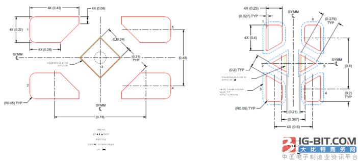 采用TI X2SON封装进行设计和制造