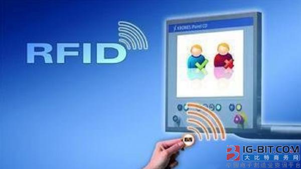 RFID系统天线的类别