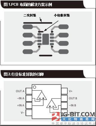 针对小型封装放大器的替代零件选项