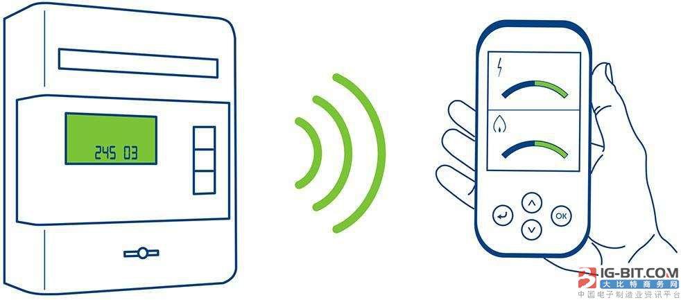 广东电网公司实现智能电表和低压集抄全覆盖