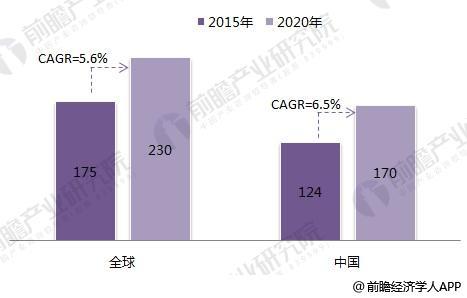 2020年中国微特电机产量接近170亿台,占全球73.9%