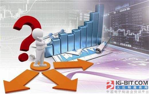 7月投资机会前瞻:三大板块随时反弹可逢低布局