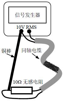 最小回路在EMC设计中的应用