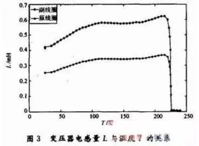 隔离的作用,变压器的原边与副边线圈匝数比的不同可以达到升压或降压