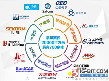 西部最大电子信息产业盛会,都有哪些亮点值得关注?