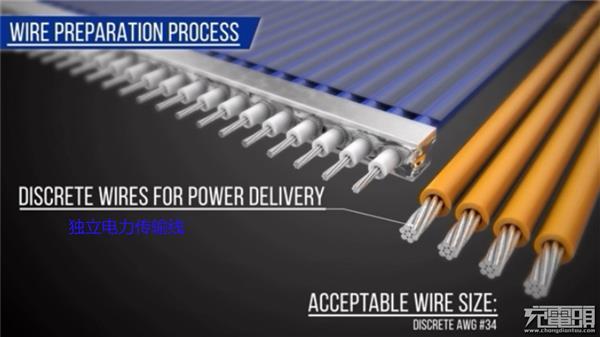为什么雷电3数据线普遍不超过0.5米?