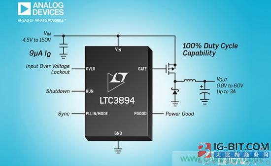ADI推出Power by Linear LTC3894 DC/DC控制器