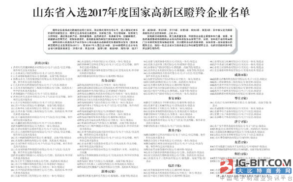 中瑞电子入选2017年度国家高新区瞪羚企业名单