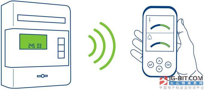 今年8月贵州安顺将实现智能电表和低压集抄全覆盖