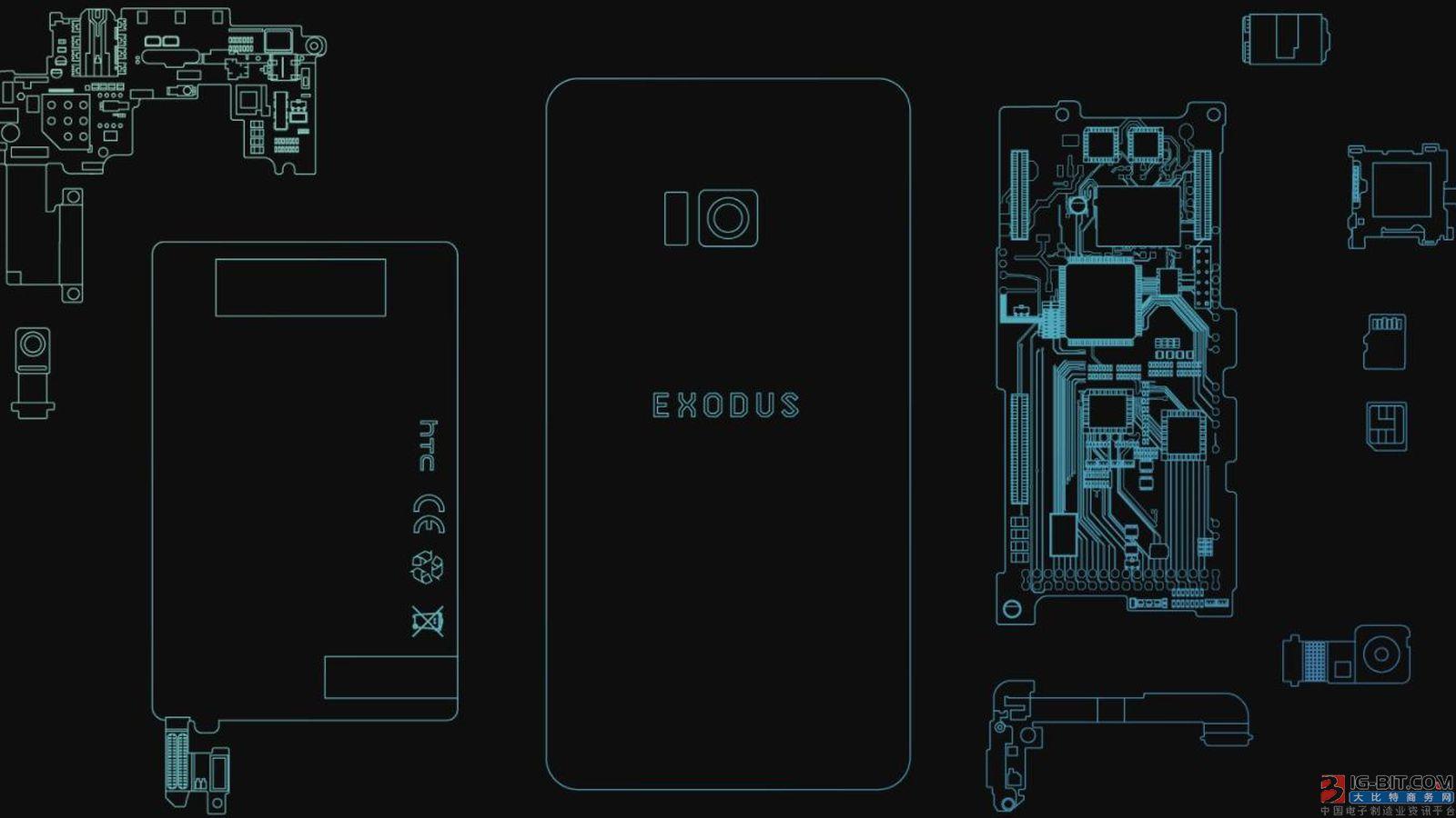 HTC将推出区块链智能手机 它到底有什么不一样?