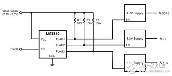 通过一个6通道电源轨排序轻松解决方案
