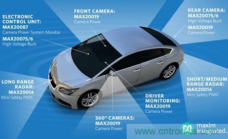 Maxim推出全新PMIC,优化汽车ADAS的供电设计