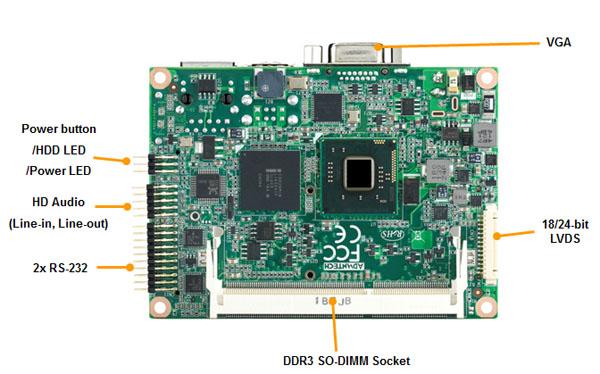 尺寸最小 功耗最低的X86嵌入式主板
