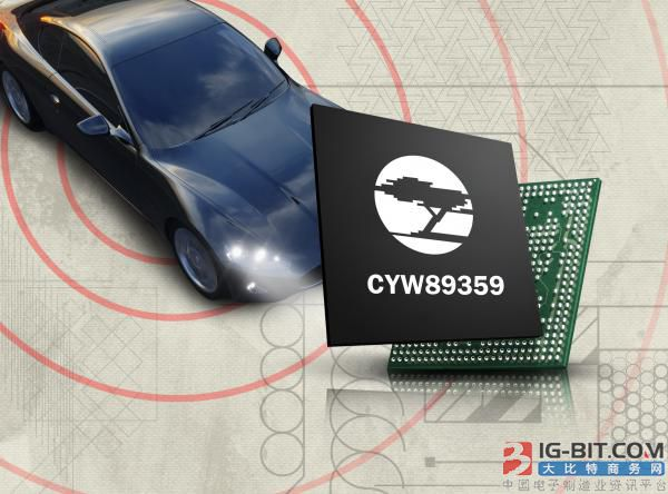日本先锋车载信息娱乐系统采用赛普拉斯的Wi-Fi®和蓝牙®Combo解决方案