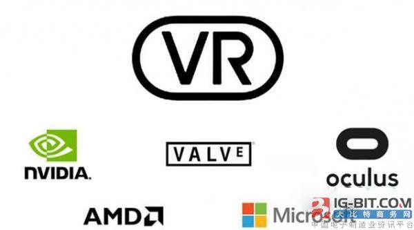 微软、Oculus、Valve、英伟达、AMD联手成立VirtualLink 制定下一代VR接口标准