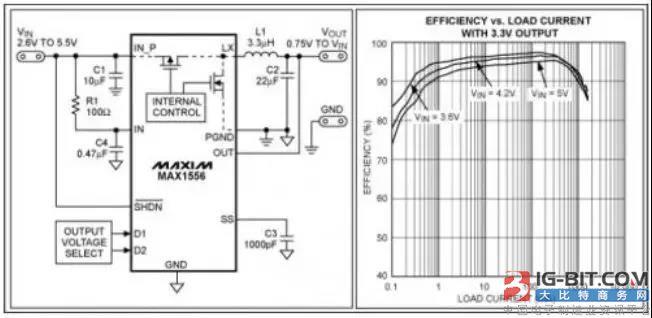 浅析影响DC-DC转换器效率的主要因素