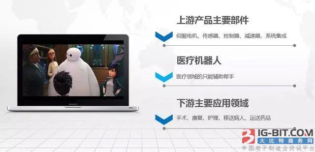 2021年全球医疗机器人市场规模达207亿美元 中国仅占5%