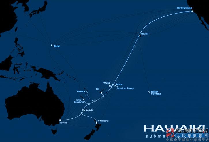 哈瓦基海底光缆正式投产 连接澳洲与美国