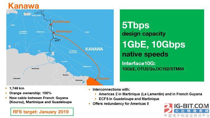 圭亚那-马提尼克岛-瓜德罗普岛海缆拟于明年1月投产