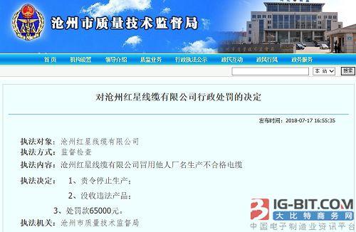 沧州红星线缆有限公司冒用他人厂名生产不合格电缆被行政处罚