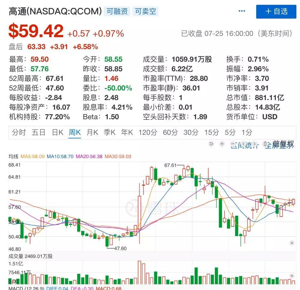 中国商务部在最后期限未批准高通收购NXP---谈了21个月的恋爱正式分手