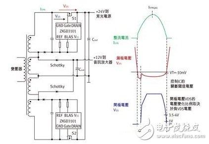 图2.带类比闸极驱动,用于谐振转换器漏极电压感测的同步控制器