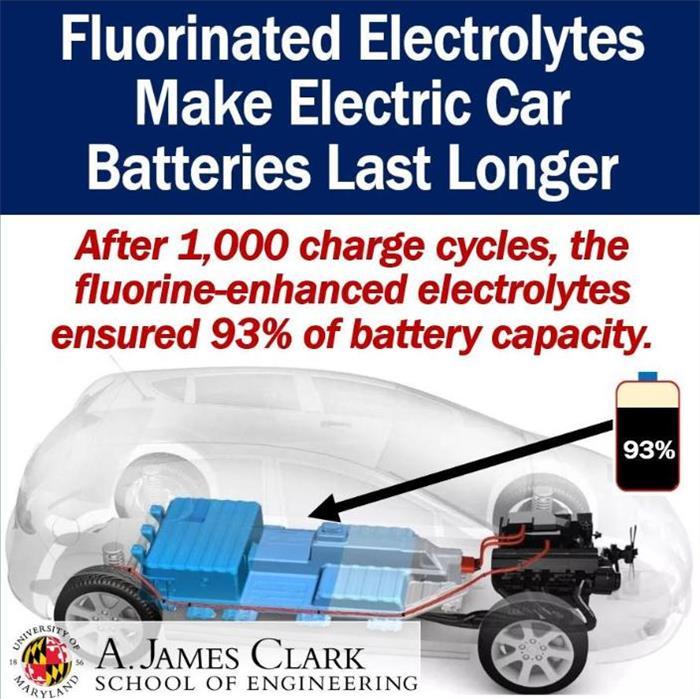 美国研发氟基电解质 提升电动车续航里程数