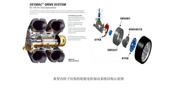 高功率密度盘式轮毂电机集成技术