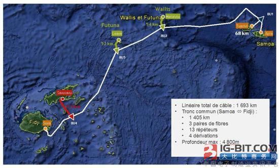 斐济国际电信获Savusavu海底光缆运营权