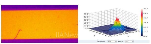 Fotric288热像仪上市 助力材料行业热分析