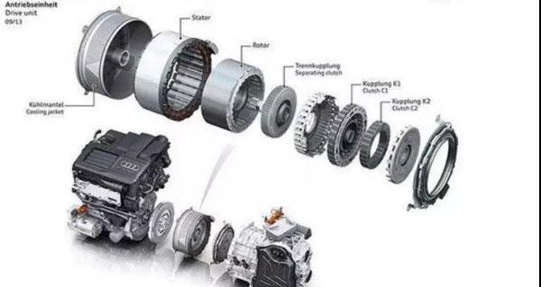 我国电动汽车驱动电机及其控制器发展综合分析