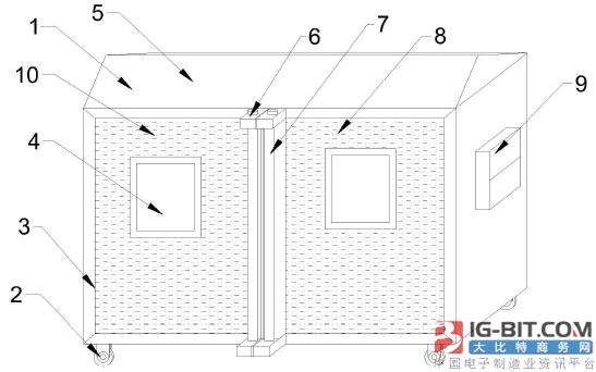 【仪表专利】一种步入式高低温快速温变试验箱