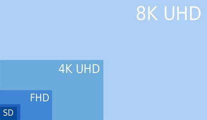 4K电视尚未全面普及 8K就来了?