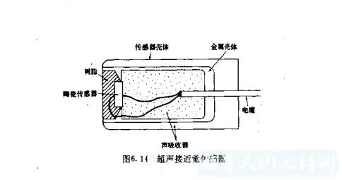 机器人控制传感技术:超声传感器