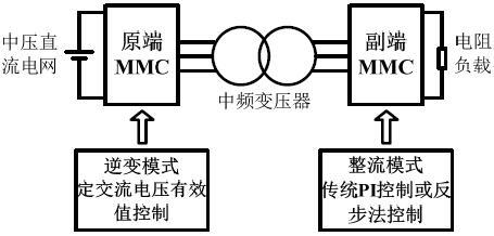 用于中压直流配电网的模块化多电平DC/DC变流器非线性控制器设计