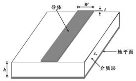 如何针对微带线拐角进行详细仿真