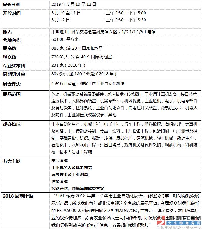 广州国际工业自动化技术及装备展览会(SIAF)