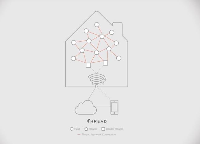 Apple加入智能家居网状网络标准组织Thread