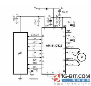 满足更高能效要求的安森美半导体电机控制技术