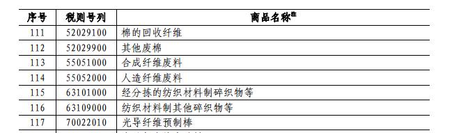 中国将对原产美国光纤光缆和光纤预制棒加征25%关税