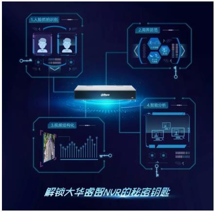 大华股份创新推出睿智NVR系列