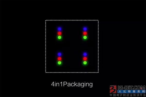 MINI-LED时代 小间距LED显示会有哪些不同?