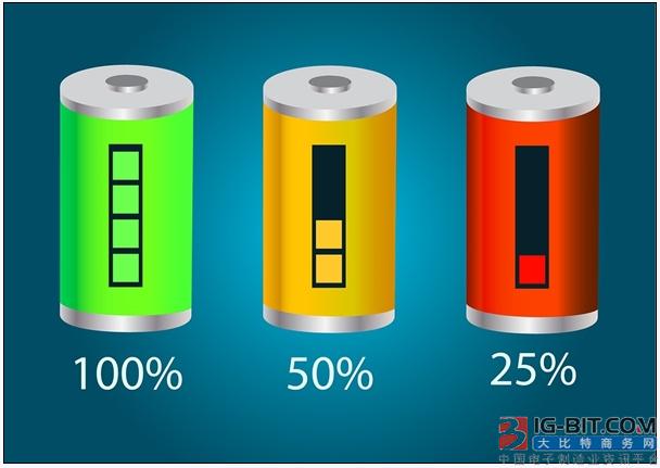 扬企研发出石墨烯超级电池